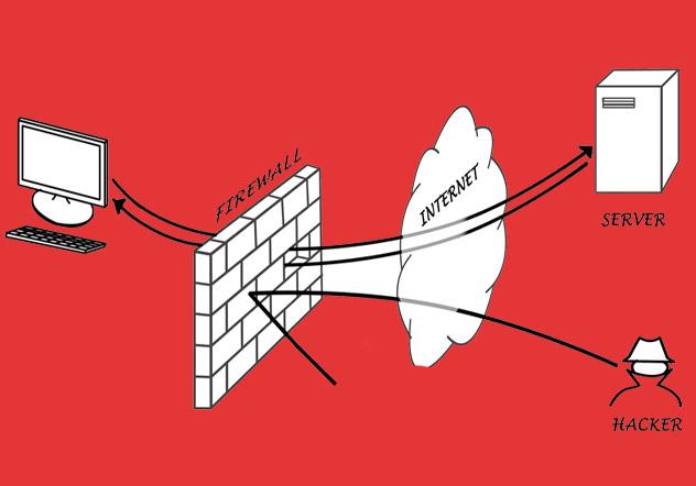 firewall-support