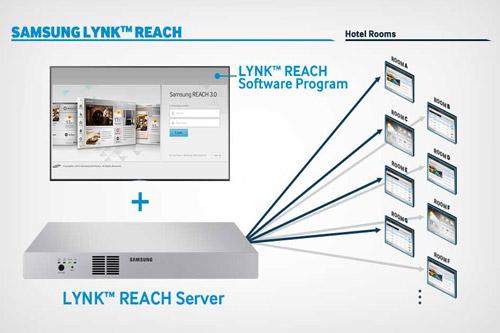 samsung-link-reach