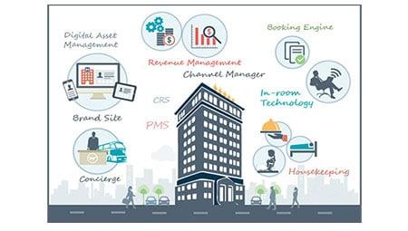 New Build Hotel IT Consultancy