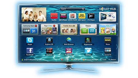 Hotel Smart TVs